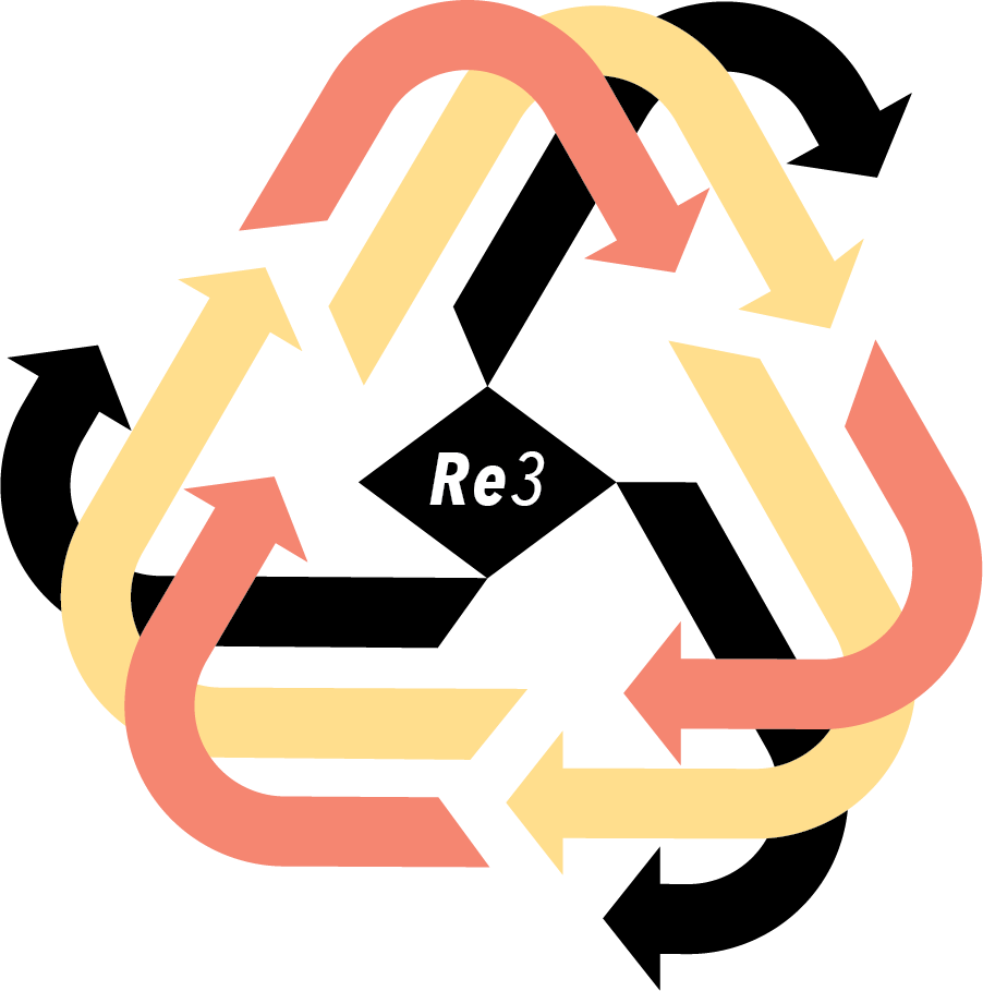 Re3 Model